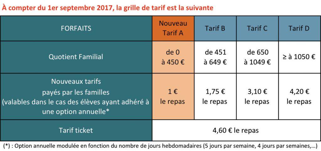 tableau des tarifs des restaurants scolaires CD54